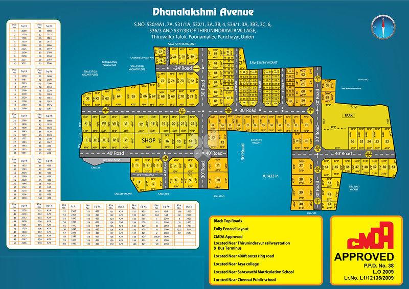 Dhanalakshmi Avenue - Master Plan