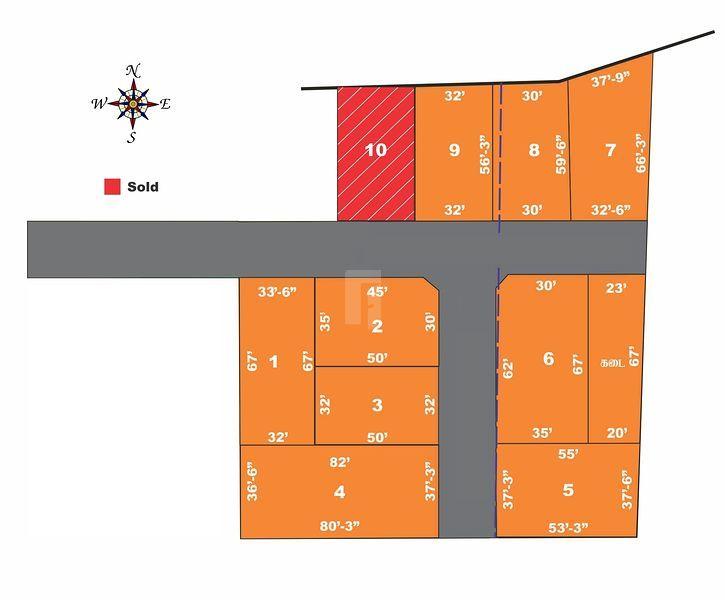 Sakthi Avenue - Master Plans