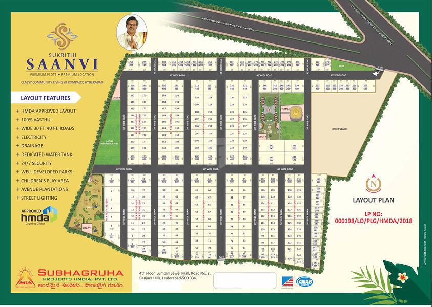 Subhagruha Sukrithi Saanvi - Master Plan
