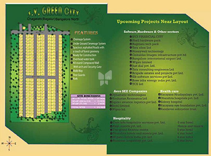 S.V. Green City - Master Plan