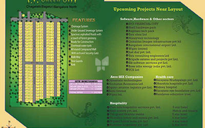 s-v-green-city-location-map-1g1a