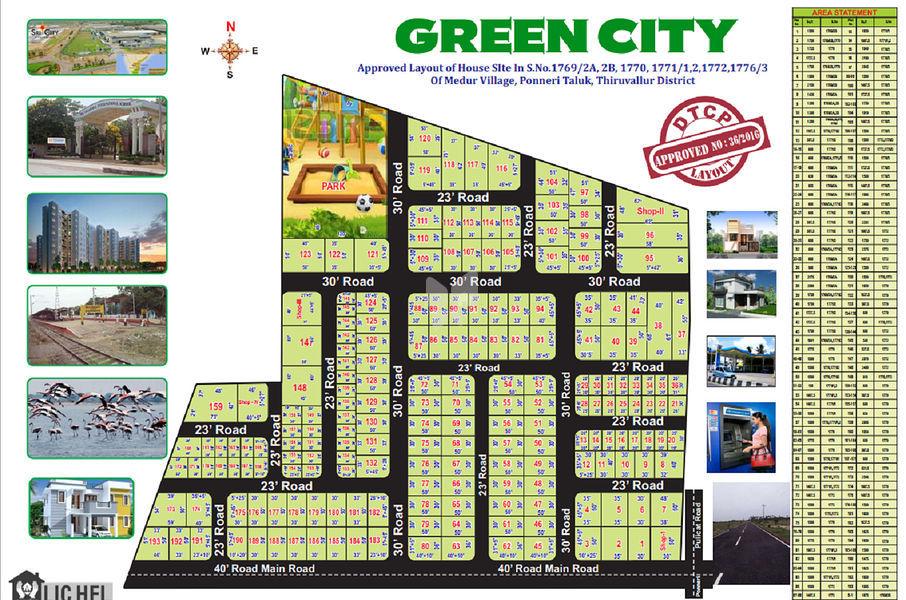 Green City Plots and Villas - Master Plan