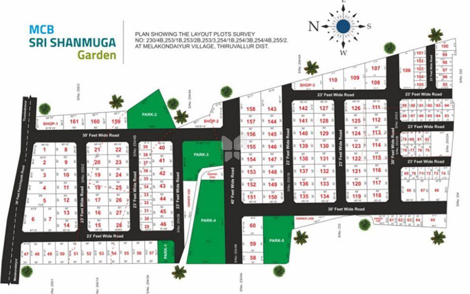 MCB Sri Shanmuga Garden - Master Plan