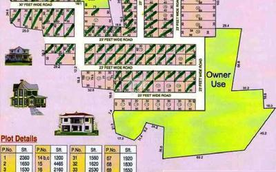 agriyaa-arihant-avenue-in-kanchipuram-master-plan-uon