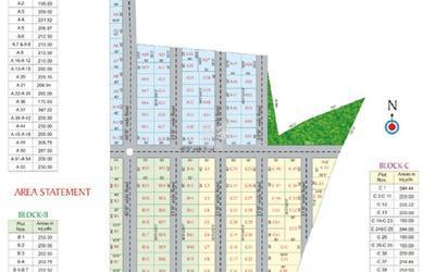 royal-india-vision-county-in-bhuvanagiri-master-plan-1fid