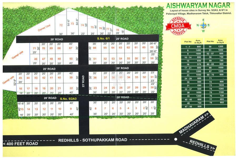Aishwaryam Nagar Red Hills - Master Plans
