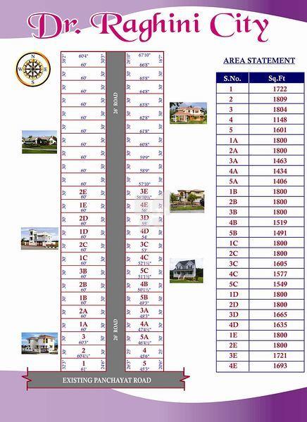 ATS Dr Raghini City - Master Plan