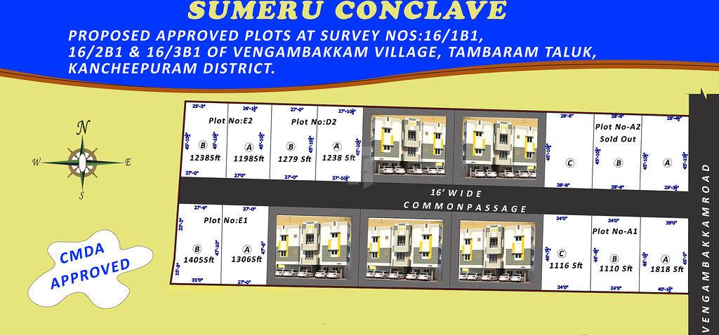 Sumeru Conclave Plots - Master Plan
