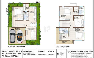 ashish-villa-in-ivc-road-1bzl