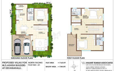 ashish-villa-in-ivc-road-1bzn