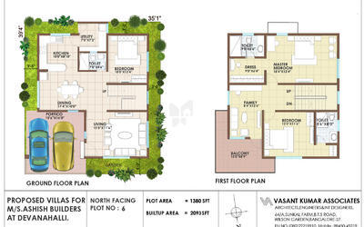 ashish-villa-in-ivc-road-1bzr
