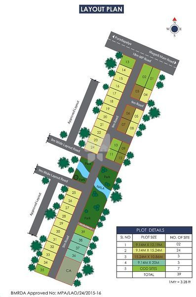Mathrushree Properties Badhra Ambara - Master Plans