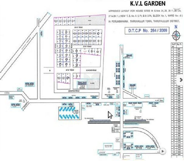 Anbu KVL Garden - Master Plans