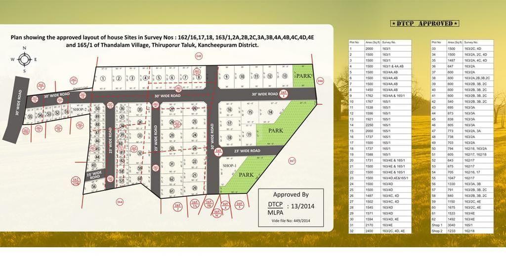 Sunshine Avenue - Master Plan