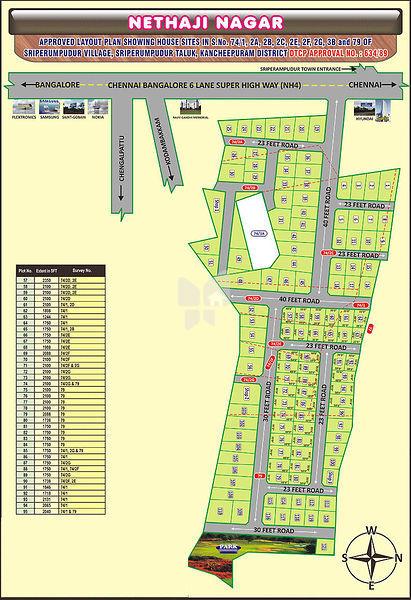 Apex Nethaji Nagar - Master Plans