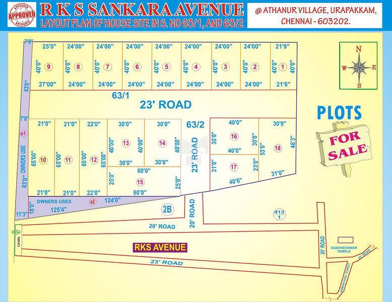 RKS Sankara Avenue - Master Plans