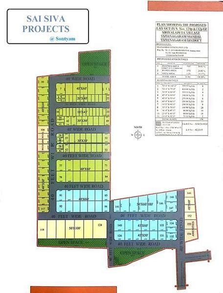 Sai Siva Projects - Master Plans