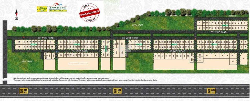 Nagarjuna Township - Master Plans
