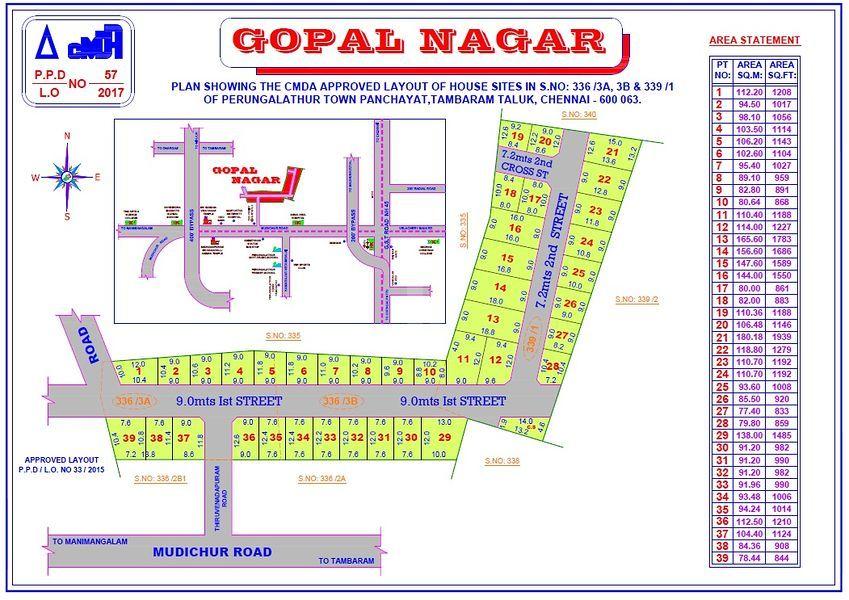 Gopal Nagar - Master Plans