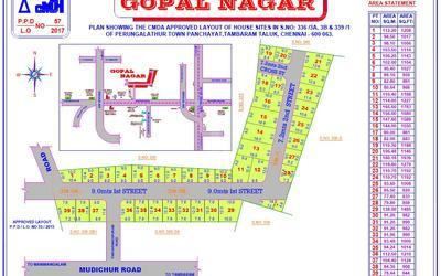 gopal-nagar-in-old-perungalathur-master-plan-1ufk