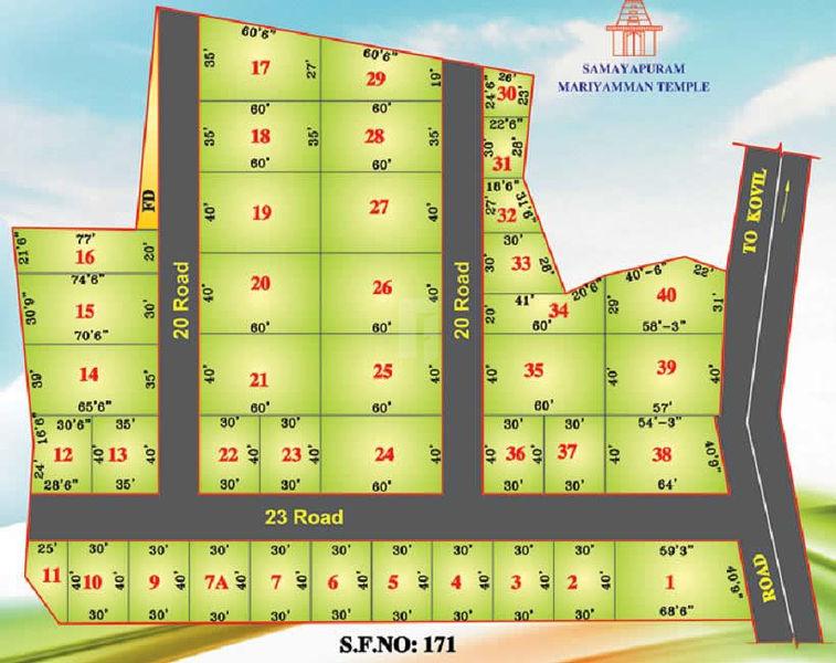 Suji Property Astalakshmi Nagar - Master Plans