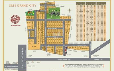 sree-grand-city-in-ponneri-master-plan-1du2