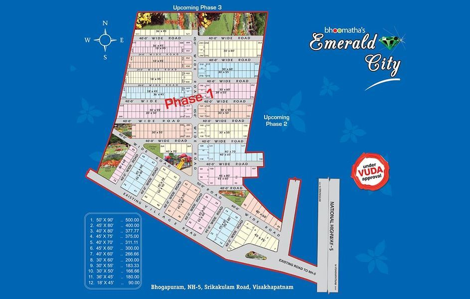 Emerald City - Master Plans
