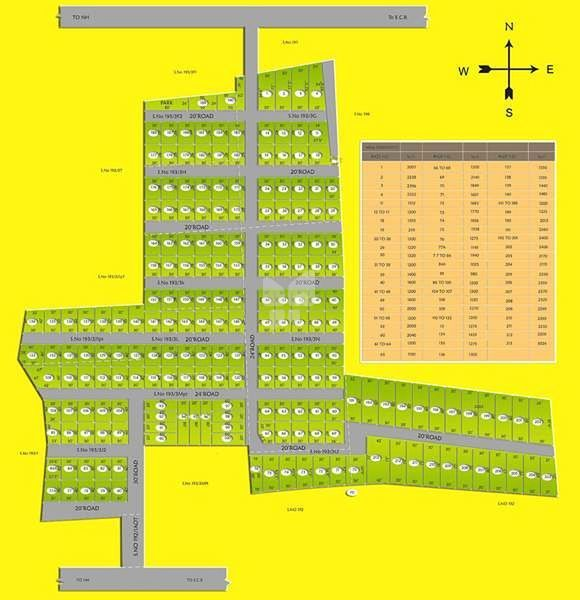 Vetri Jeevan Nagar - Master Plans