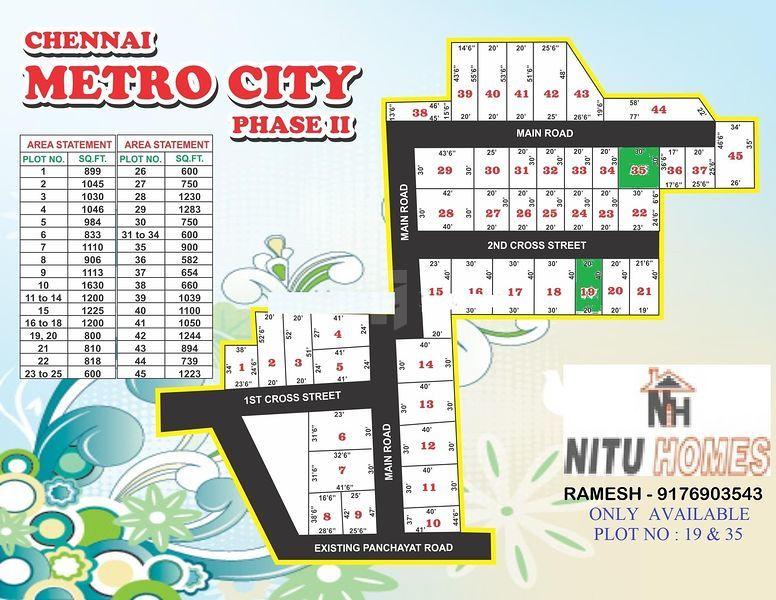 Nitu Metro City Phase II - Master Plans
