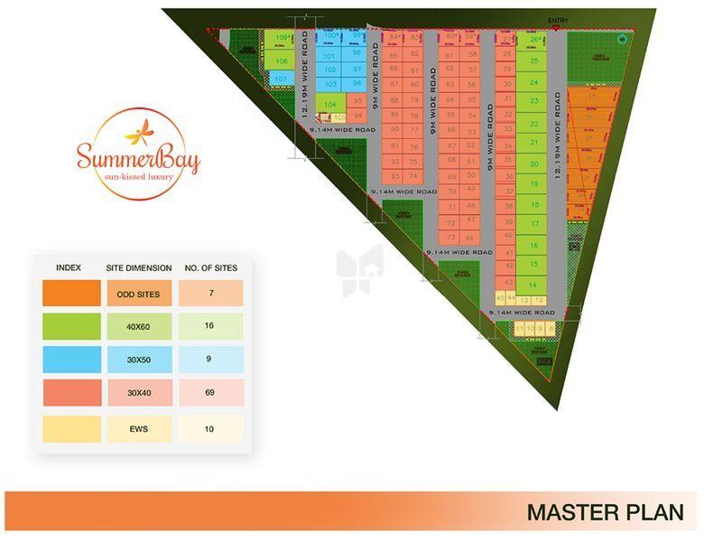 Taapasi Summerbay - Master Plan