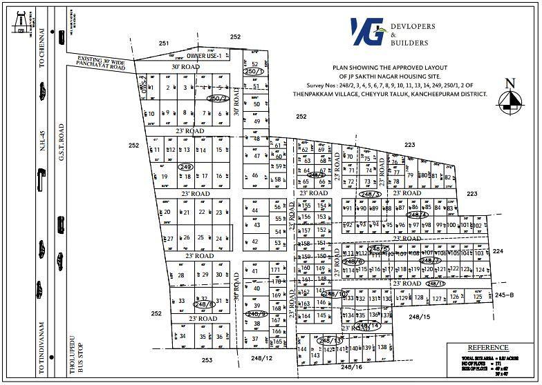 JP Sakthi Nagar - Master Plans