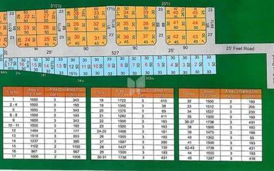 srm-avenue-in-vadavalli-master-plan-1cae