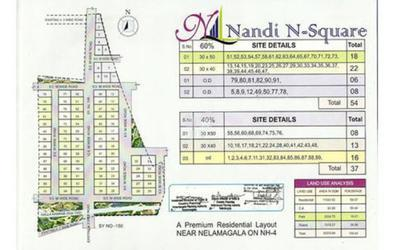 nandi-n-square-in-nelamangala-master-plan-rs6
