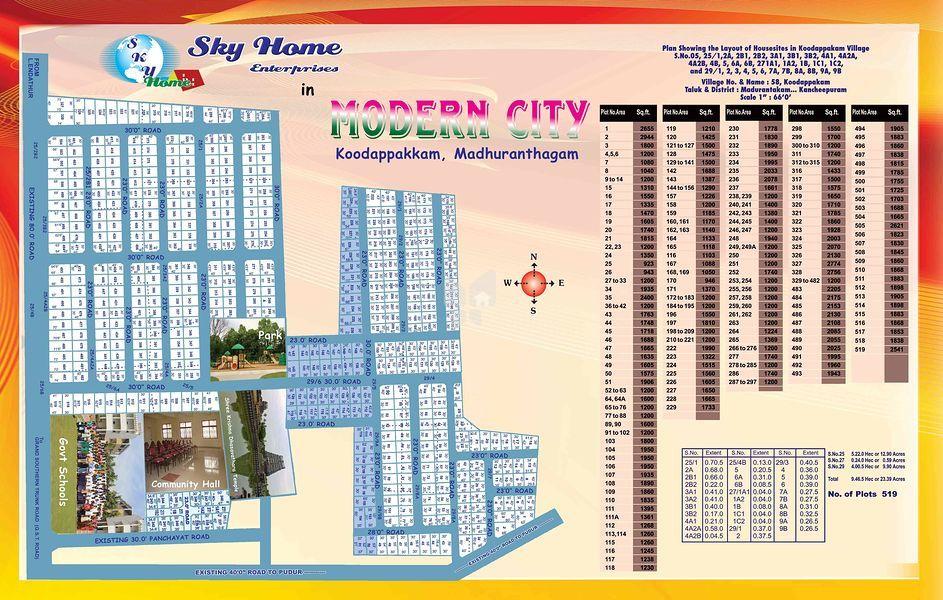 Sky Modern City - Master Plans