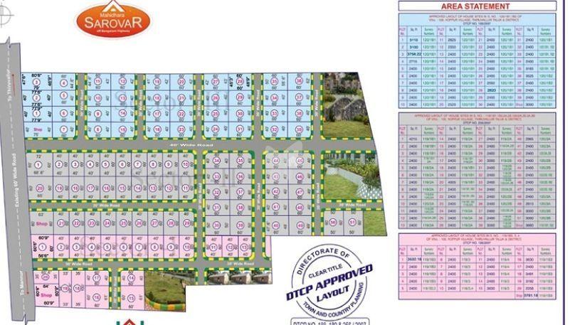 Mahidhara Sarovar - Master Plans