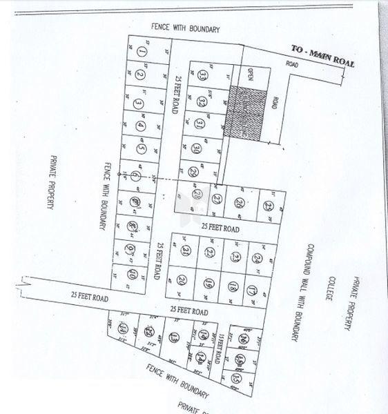 Guruva Enclave - Master Plans