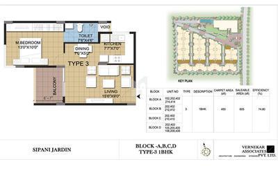 sipani-jardin-in-hosur-road-location-map-g3j