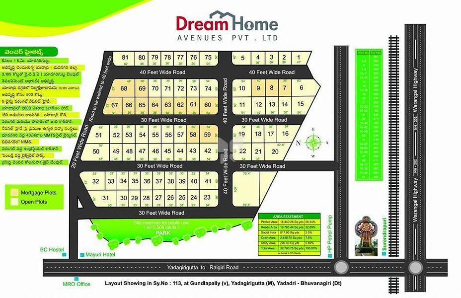 Dream Home - Dream City - Master Plans