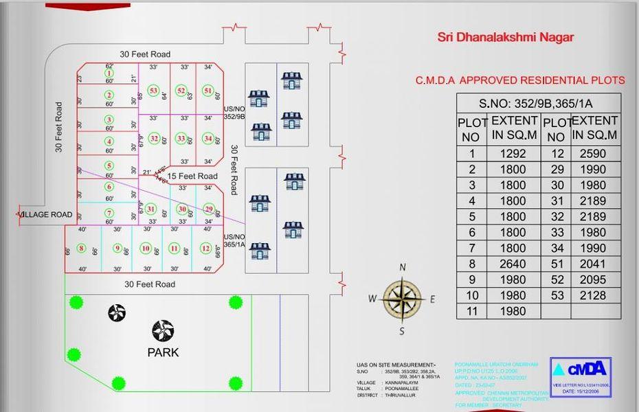 Sri Dhanalakshmi Nagar - Master Plans