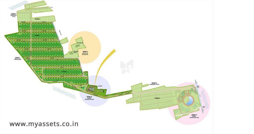 Ecopolis - Master Plans