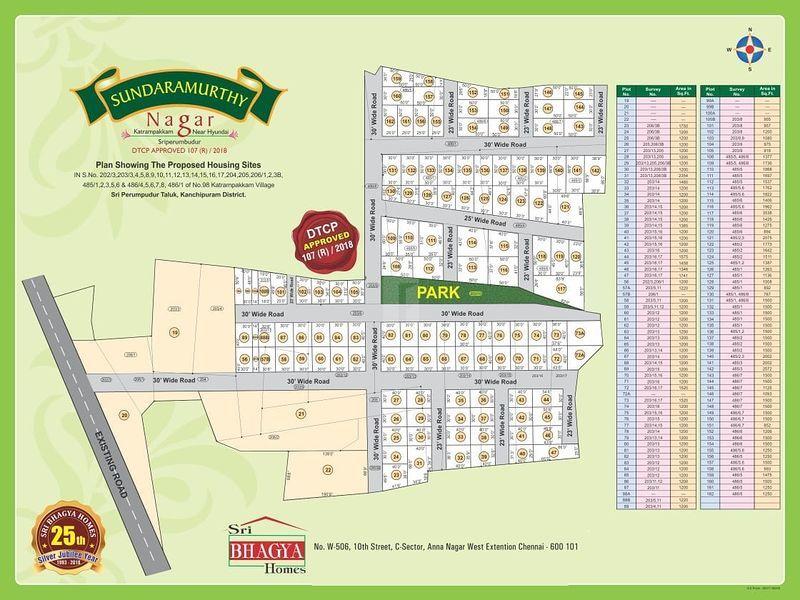 Sri Bhagya Sundaramurthy Nagar - Master Plans