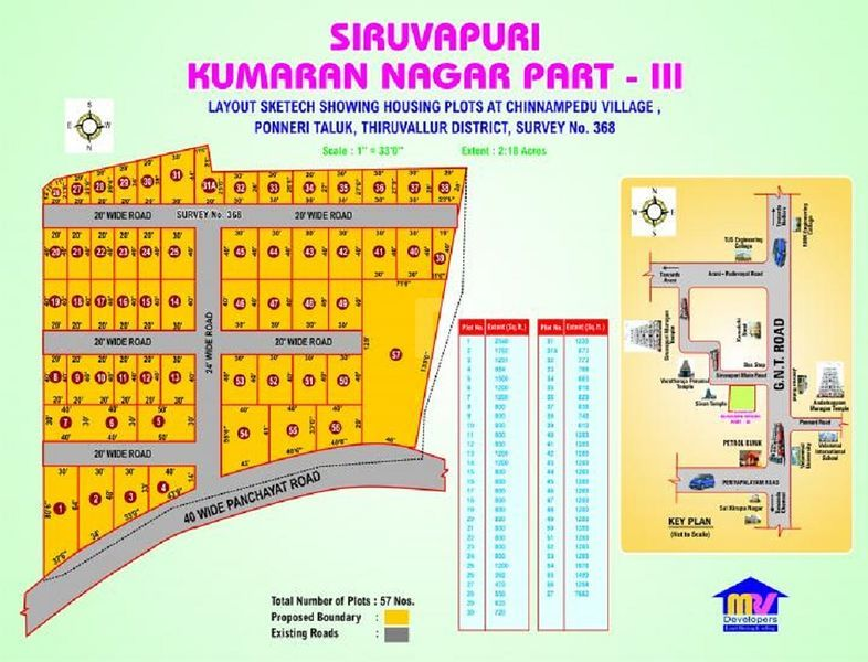 MRV Kumaran Nagar Part lll - Master Plans