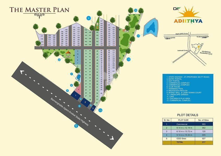 Prajwal CK Adiithya - Master Plans