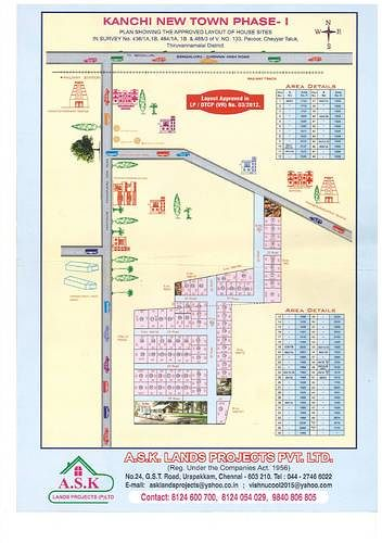 Kanchi New Town Phase – II - Master Plans