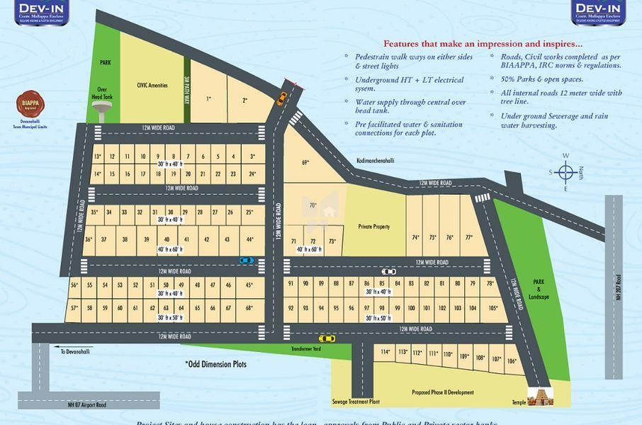 Dev In Mallappa Enclave - Master Plans