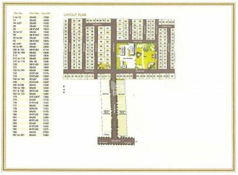 Columbia Fortune Estates - Master Plan