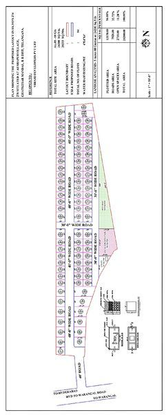 Vihari Sree City - Master Plans