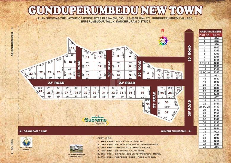 Jemi Gunduperumbedu New Town - Master Plans