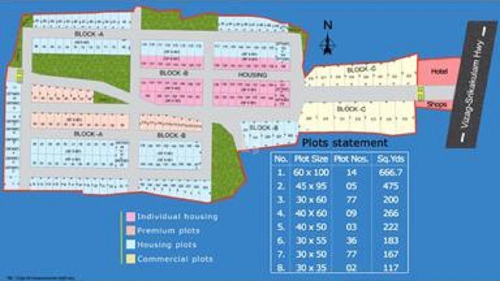 Bhoomatha Thalluri Township - Master Plans