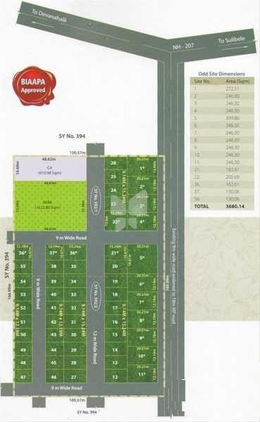 SLN Enclave - Master Plan